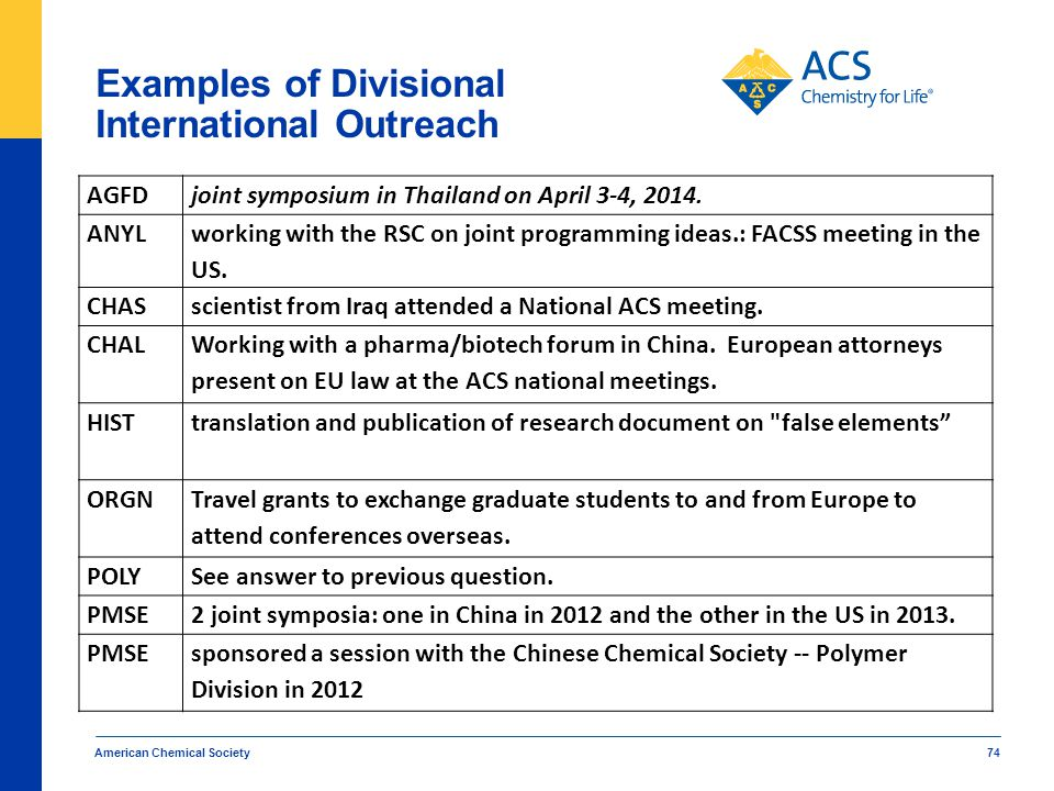 Examples of Divisional International Outreach
