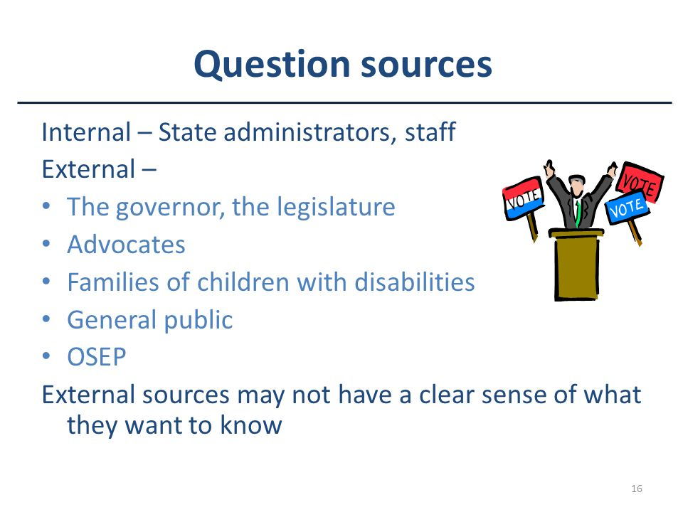 Question sources Internal – State administrators, staff External –