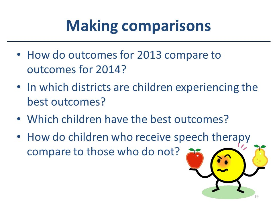 Making comparisons How do outcomes for 2013 compare to outcomes for 2014 In which districts are children experiencing the best outcomes