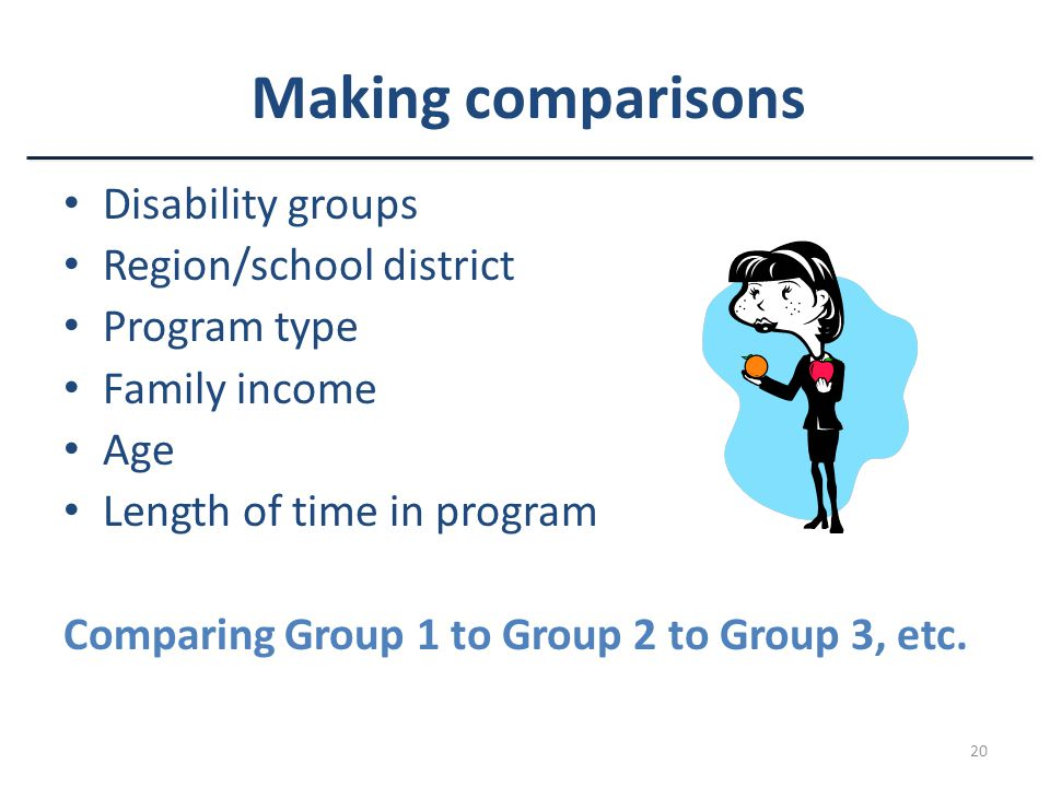 Making comparisons Disability groups Region/school district