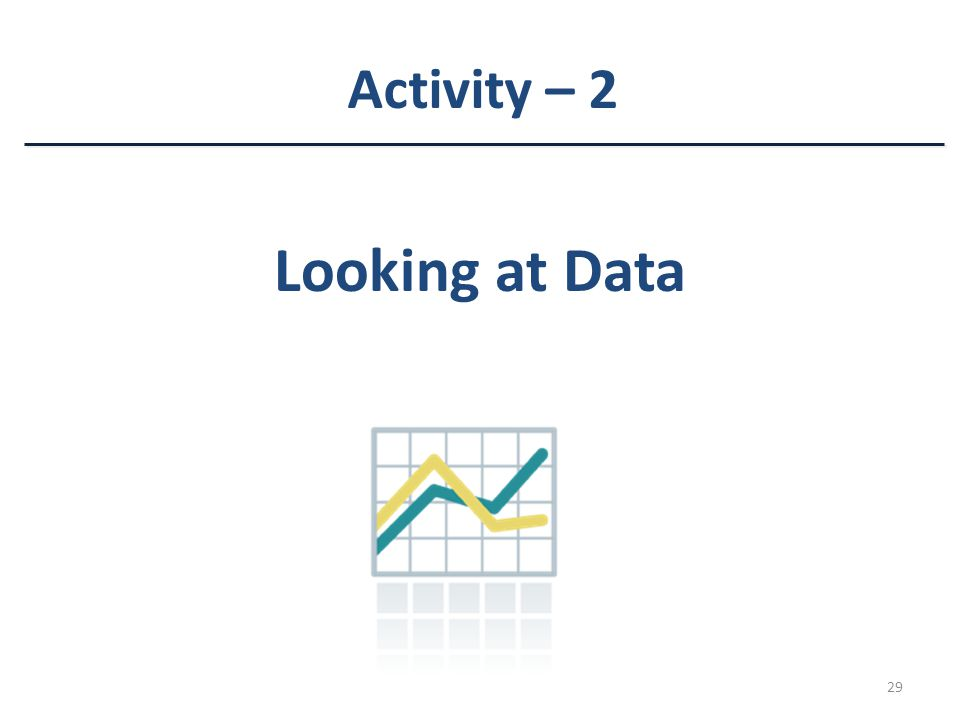 Activity – 2 Looking at Data