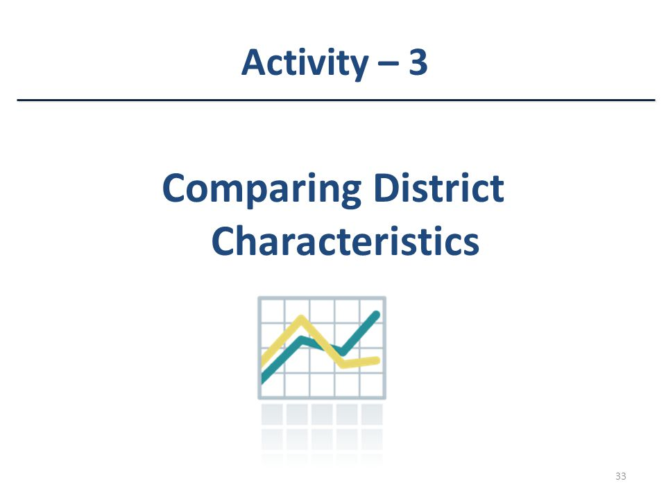 Comparing District Characteristics