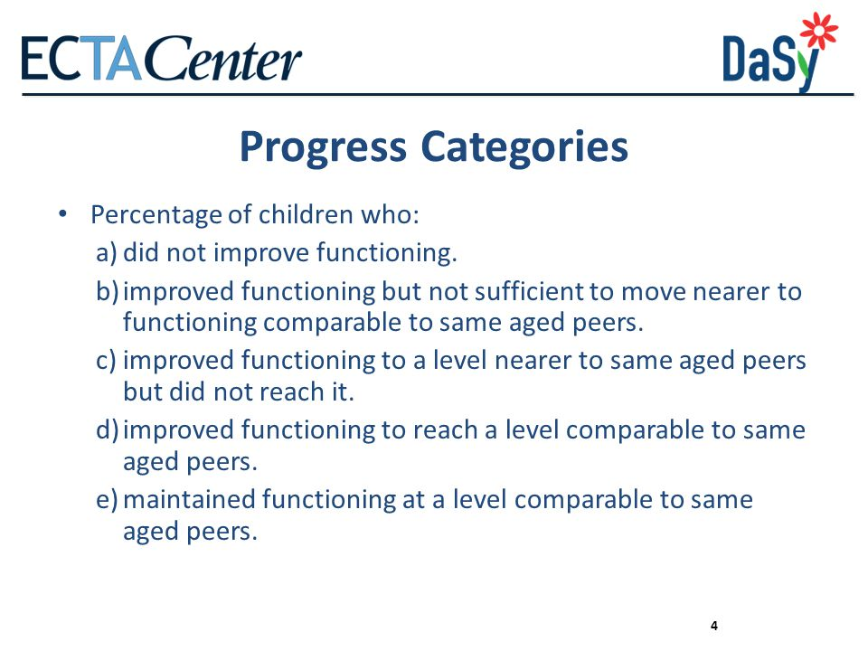 Progress Categories Percentage of children who: