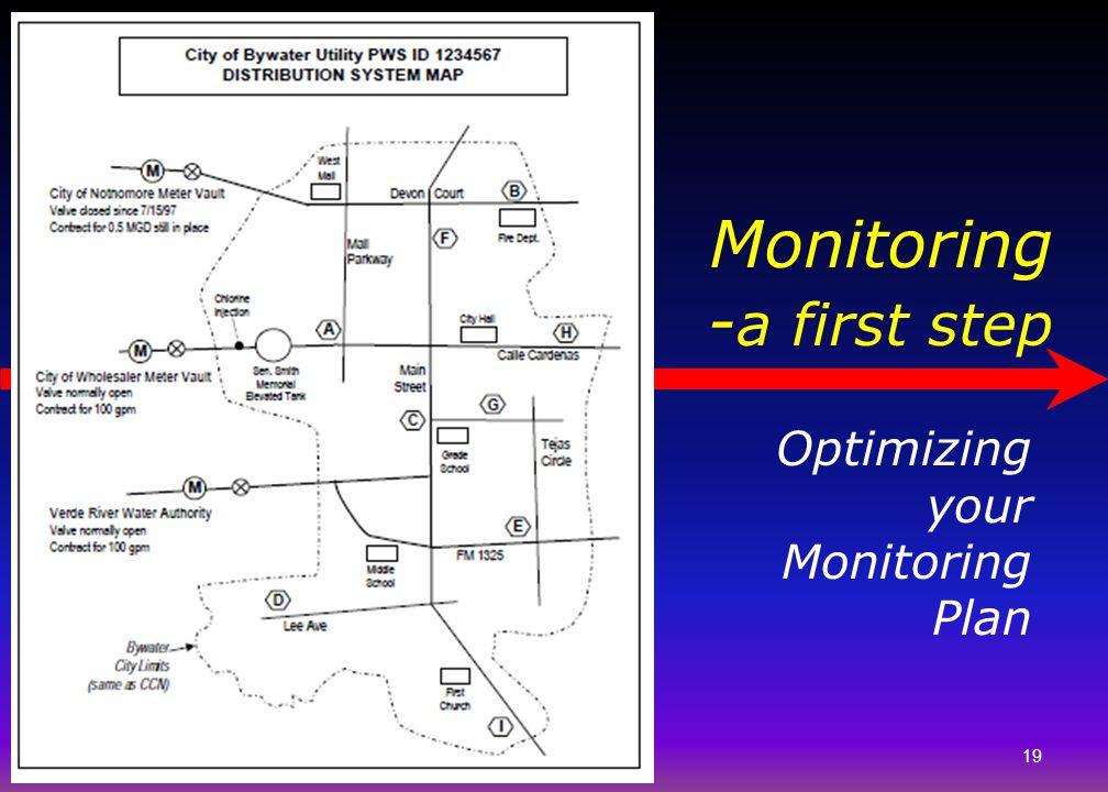 Monitoring -a first step