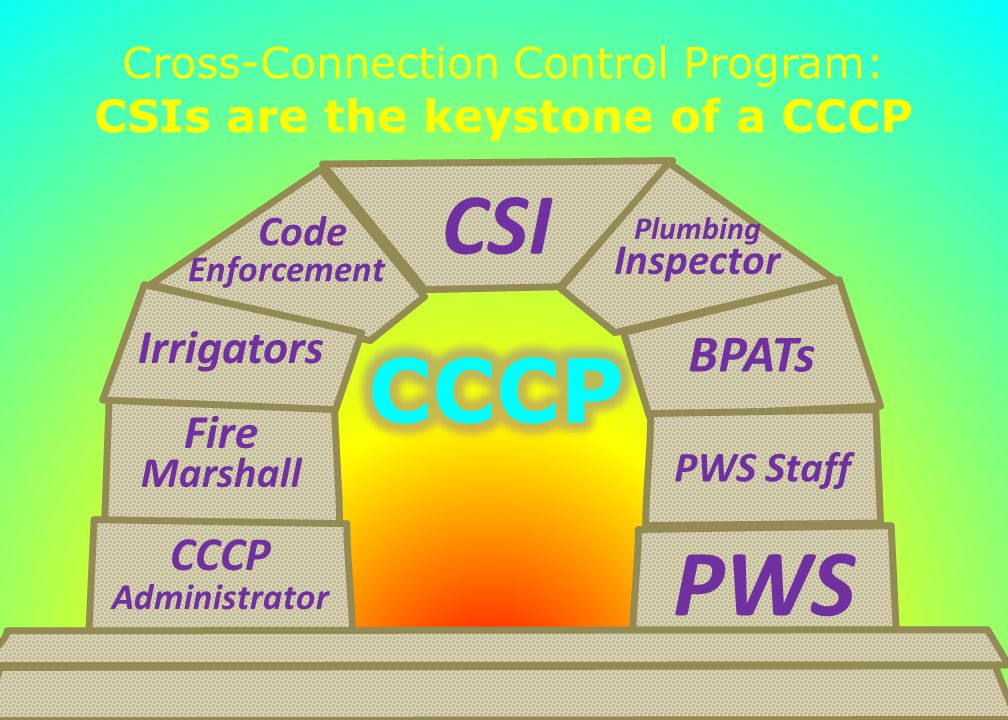 Cross-Connection Control Program: CSIs are the keystone of a CCCP