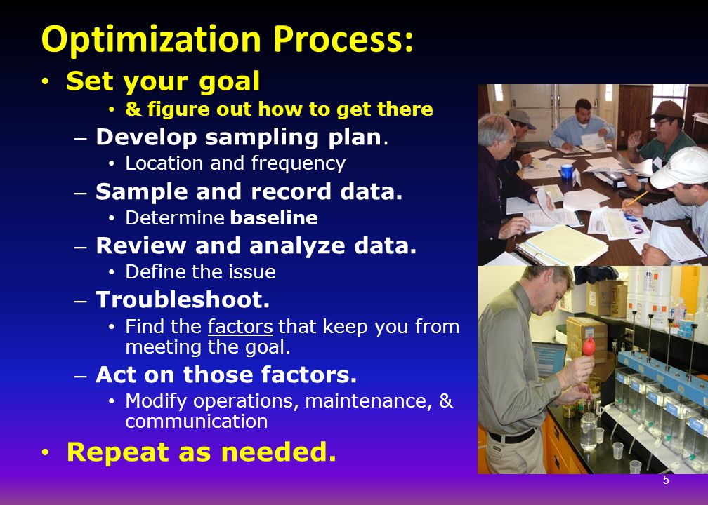 Optimization Process: