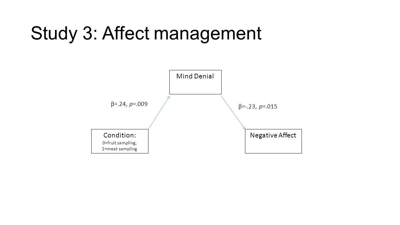Study 3: Affect management