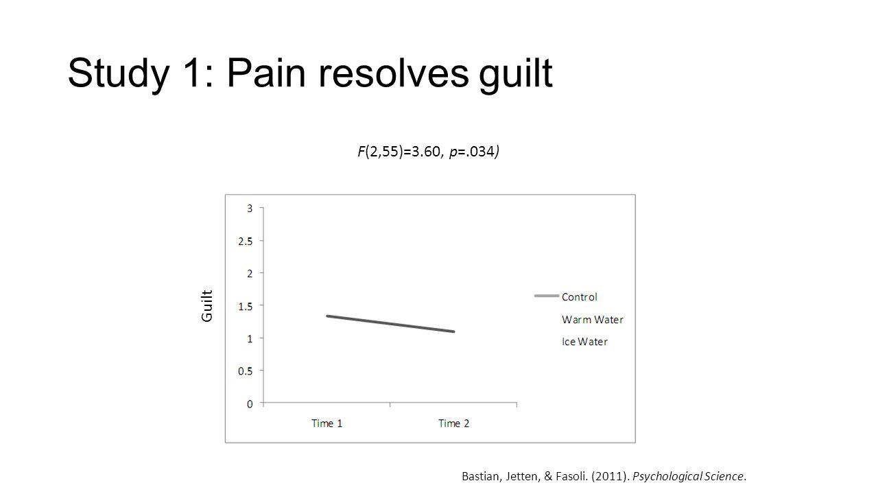 Study 1: Pain resolves guilt