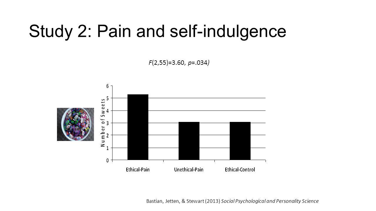 Study 2: Pain and self-indulgence
