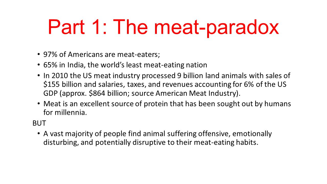 Part 1: The meat-paradox