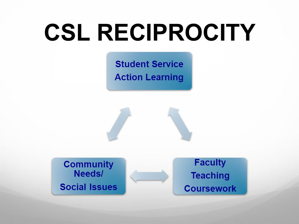 CSL RECIPROCITY Student Service Community Needs/ Faculty Teaching
