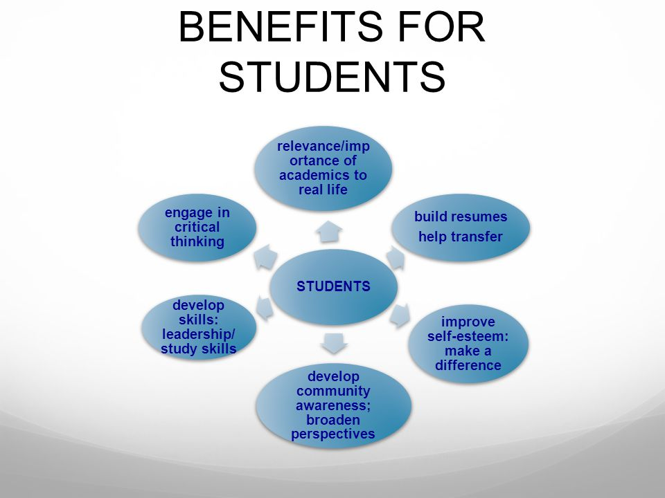 BENEFITS FOR STUDENTS STUDENTS