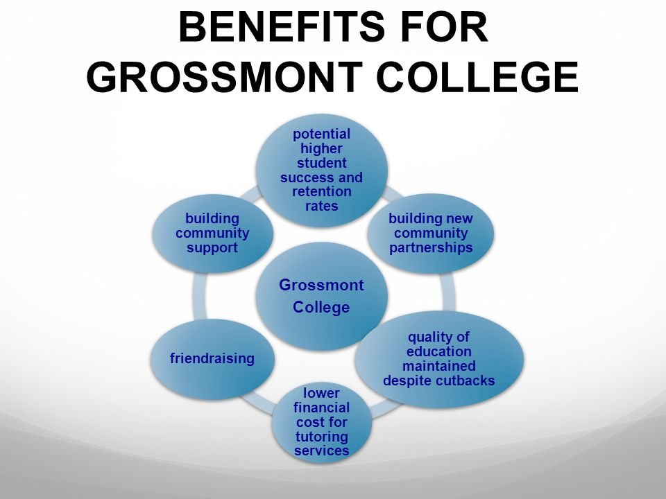BENEFITS FOR GROSSMONT COLLEGE
