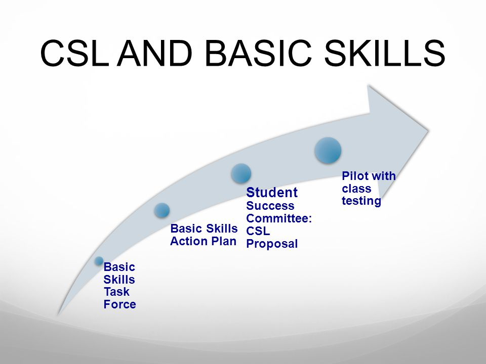 CSL AND BASIC SKILLS Student Success Committee: CSL Proposal