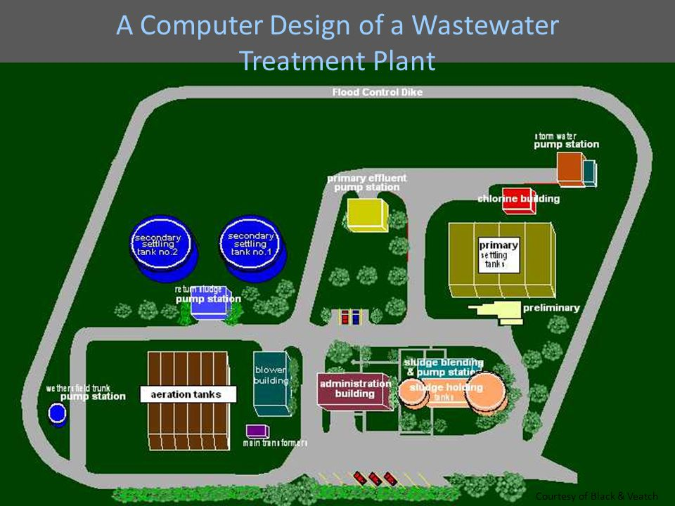 A Computer Design of a Wastewater Treatment Plant