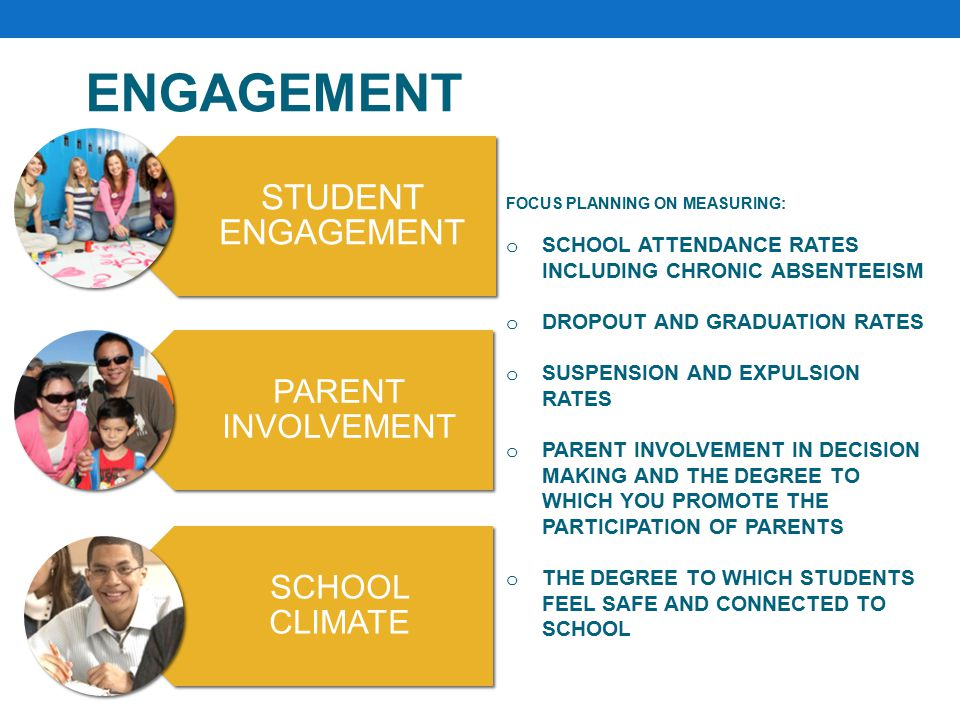 ENGAGEMENT STUDENT ENGAGEMENT PARENT INVOLVEMENT SCHOOL CLIMATE