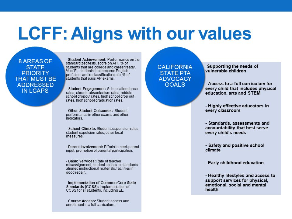 LCFF: Aligns with our values
