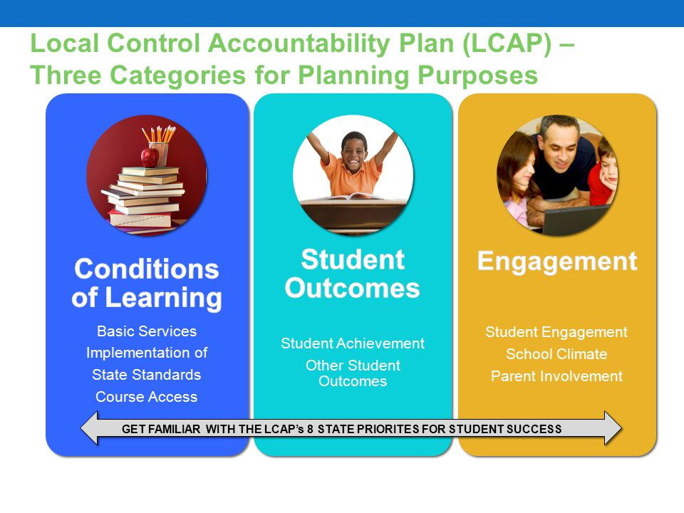 GET FAMILIAR WITH THE LCAP's 8 STATE PRIORITES FOR STUDENT SUCCESS