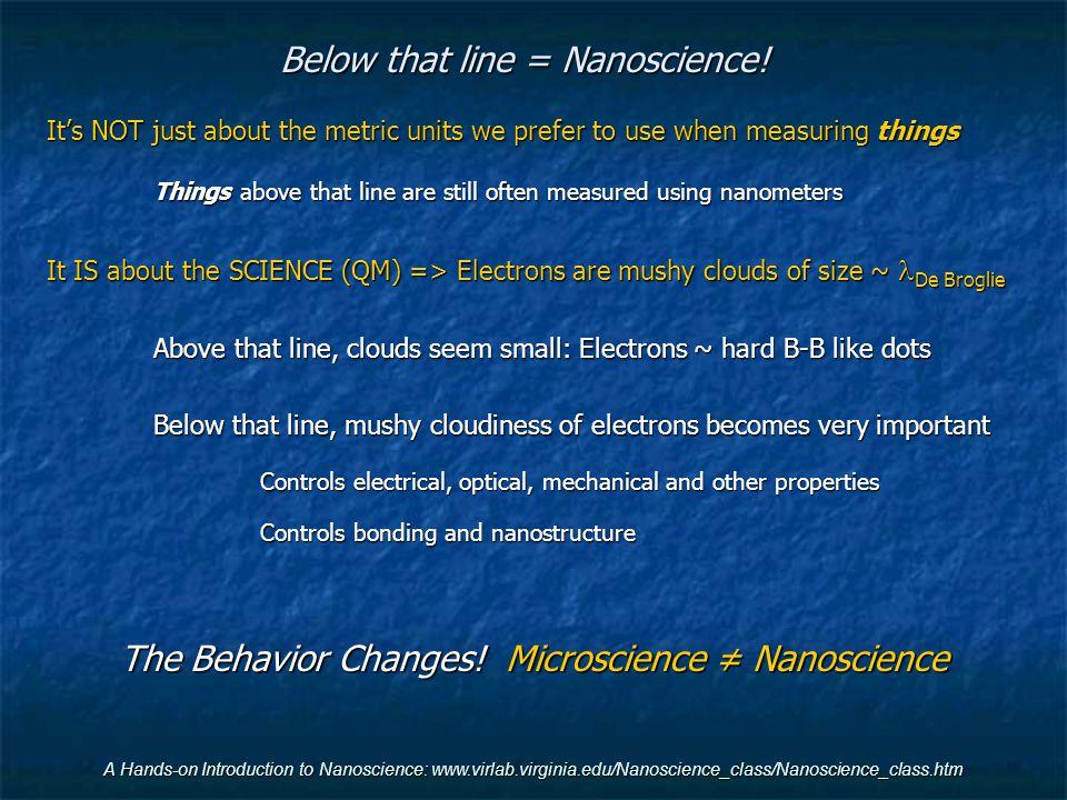 Below that line = Nanoscience!