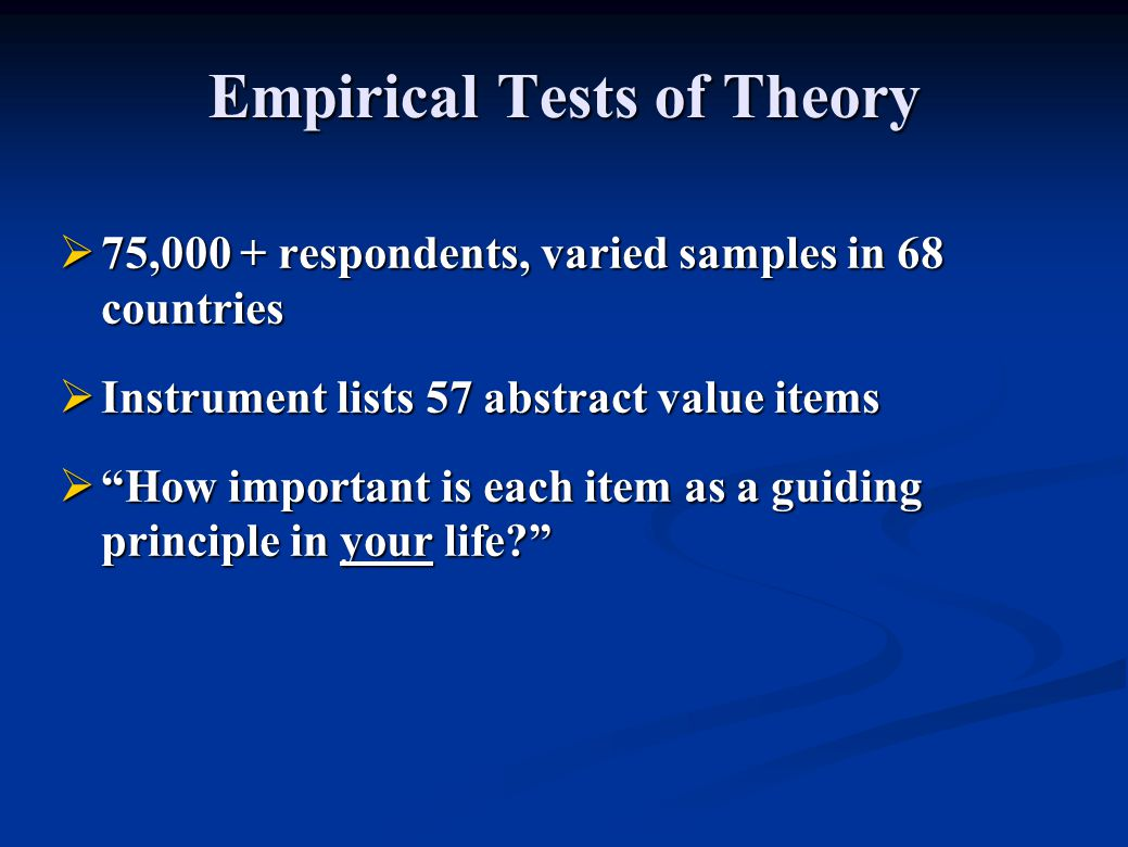 Empirical Tests of Theory