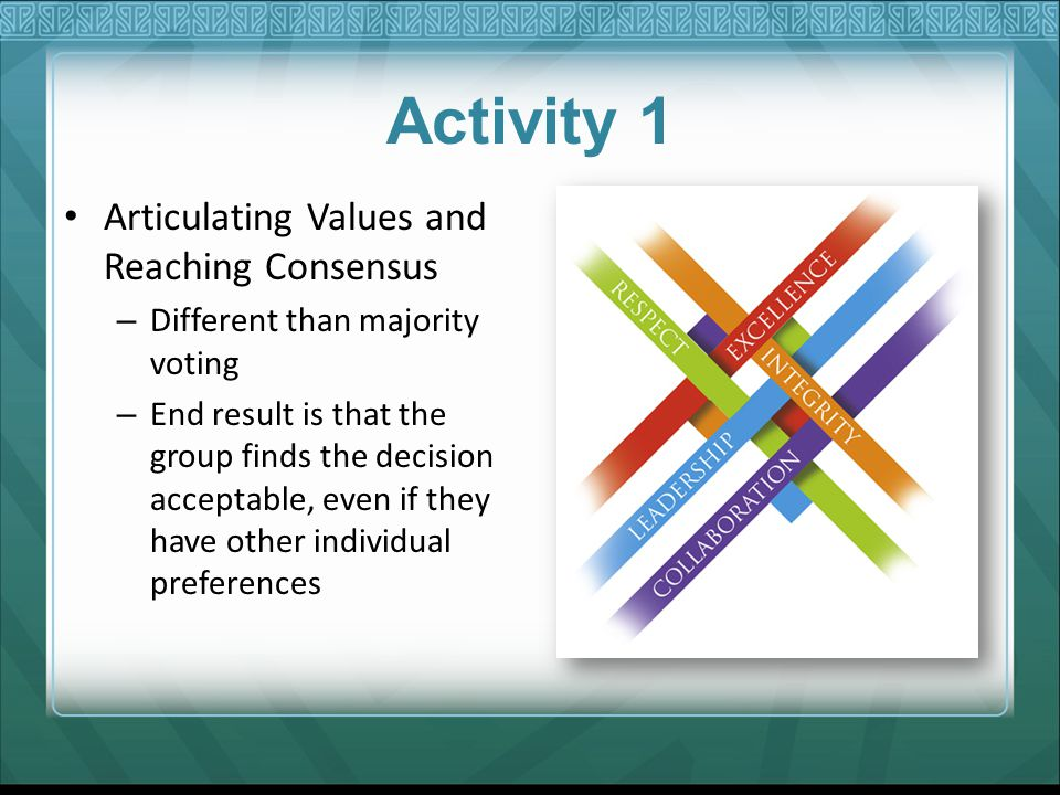 Activity 1 Articulating Values and Reaching Consensus