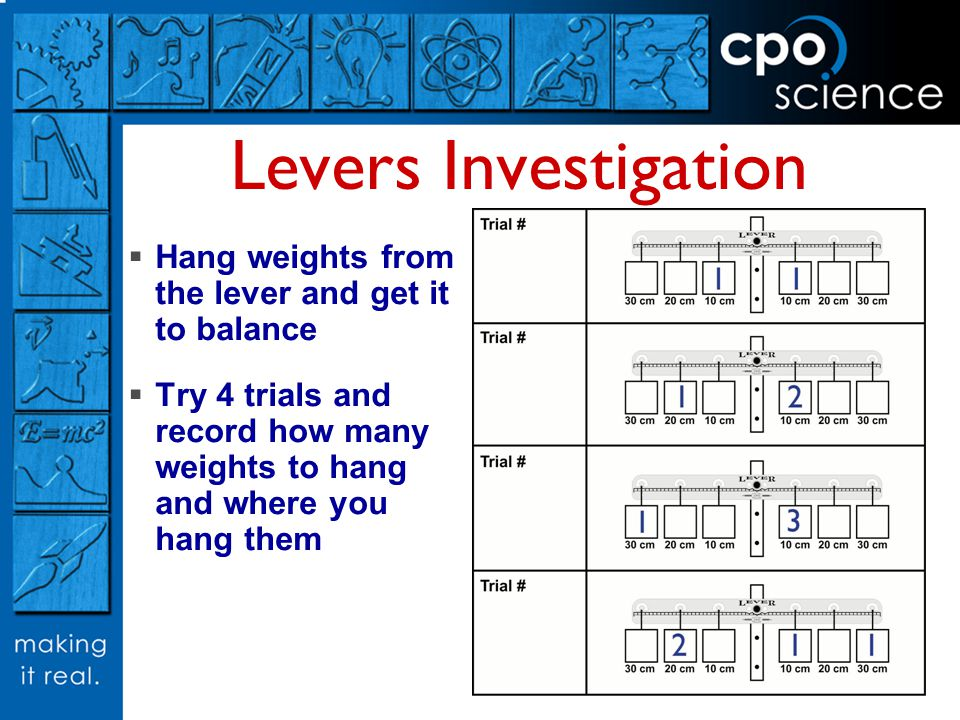 Levers Investigation Hang weights from the lever and get it to balance