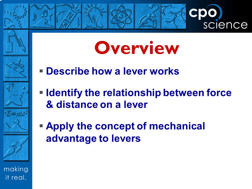 Overview Describe how a lever works