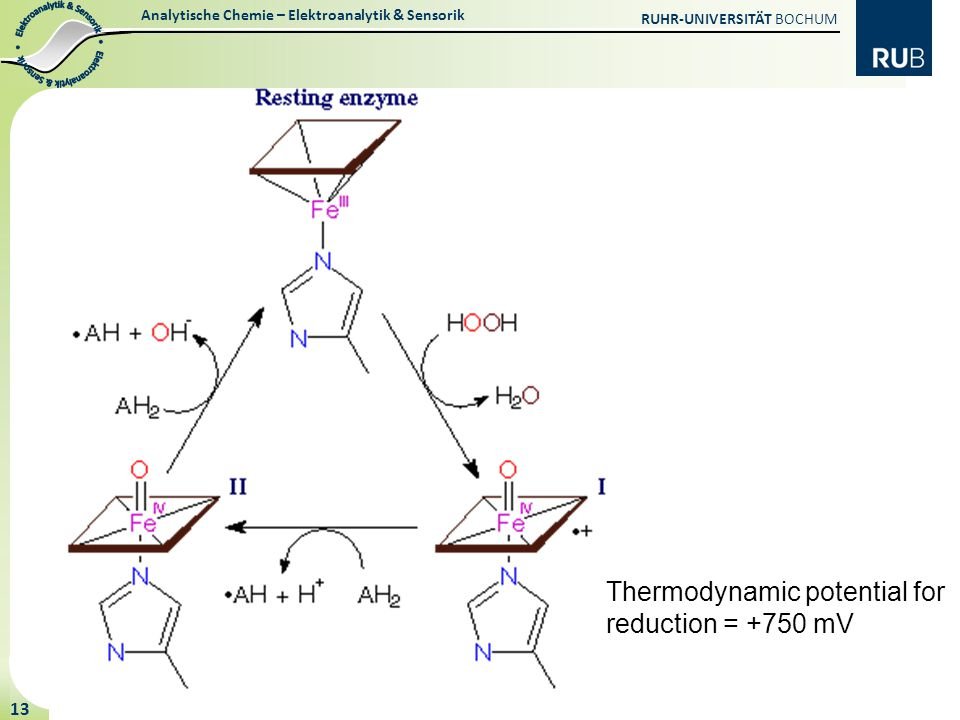 Thermodynamic potential for reduction = +750 mV
