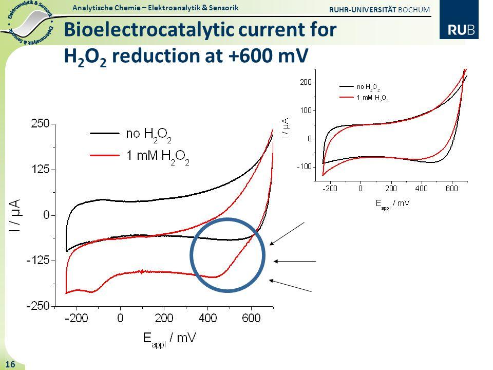 Bioelectrocatalytic current for H2O2 reduction at +600 mV
