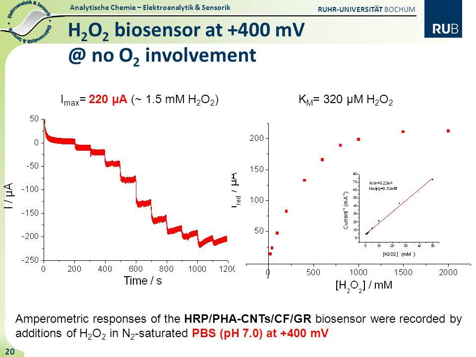 H2O2 biosensor at +400 mV @ no O2 involvement
