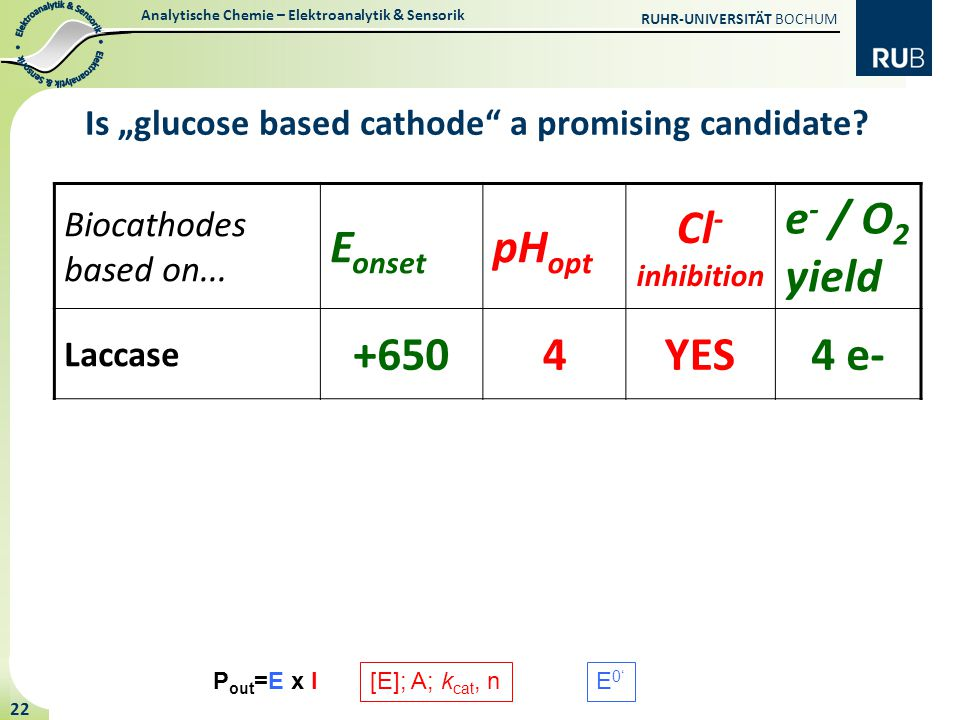 """Is """"glucose based cathode a promising candidate"""