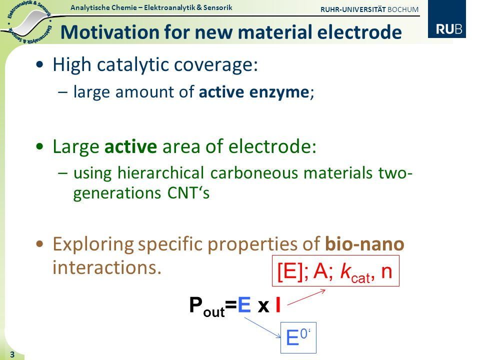 Motivation for new material electrode