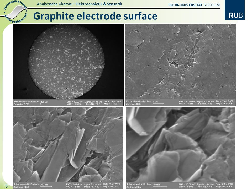Graphite electrode surface