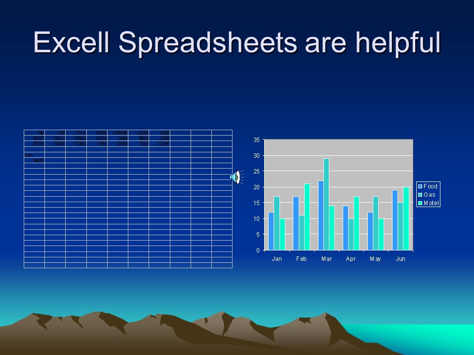 Excell Spreadsheets are helpful
