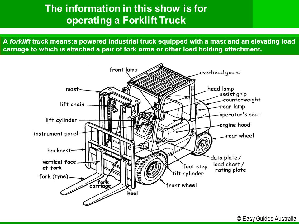 The information in this show is for operating a Forklift Truck