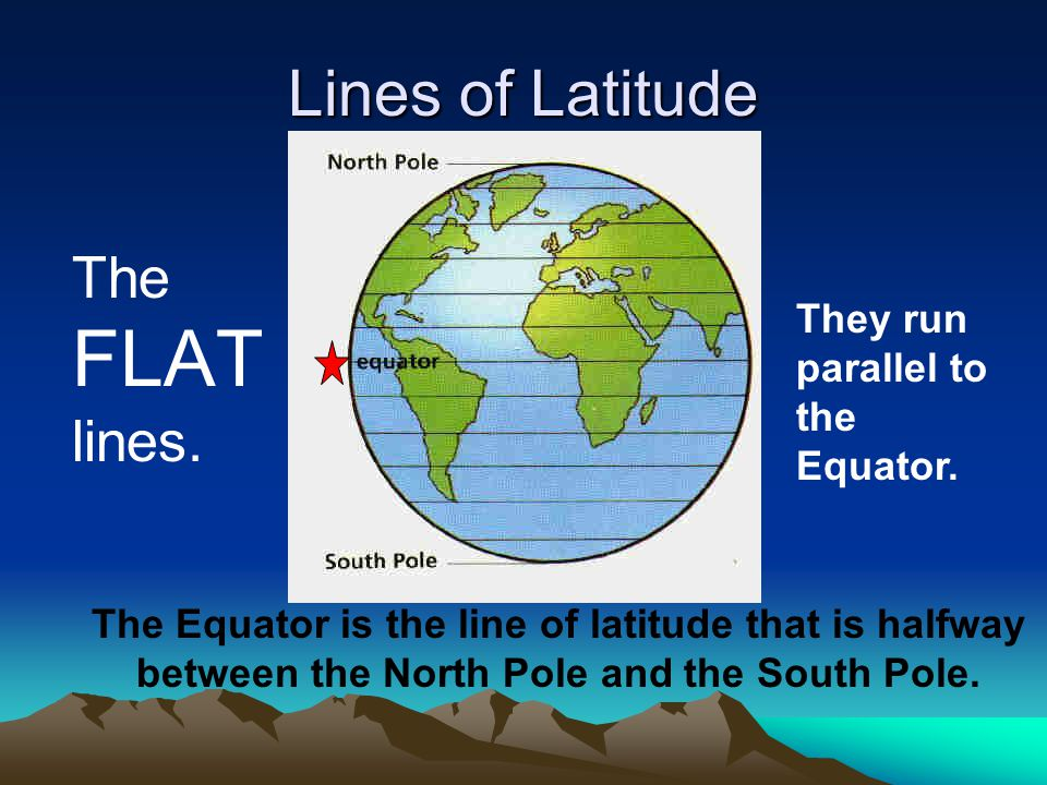 Lines of Latitude The FLAT lines. They run parallel to the Equator.