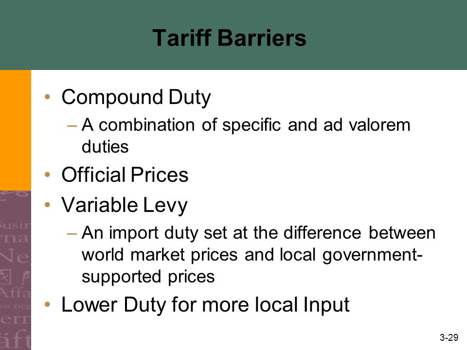 Tariff Barriers Compound Duty Official Prices Variable Levy