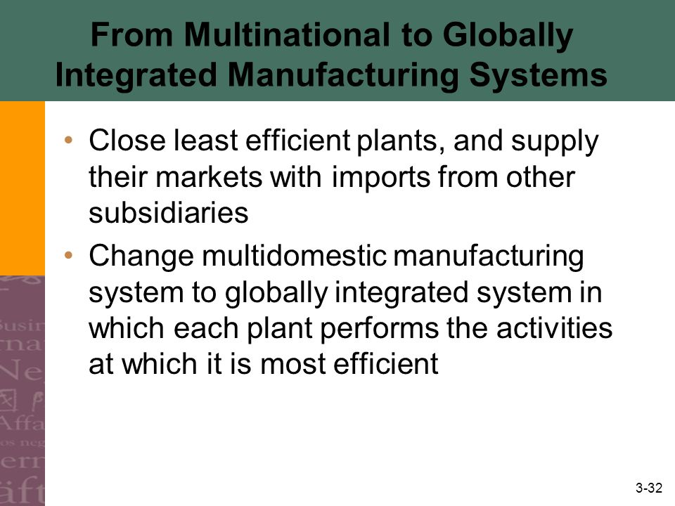 From Multinational to Globally Integrated Manufacturing Systems
