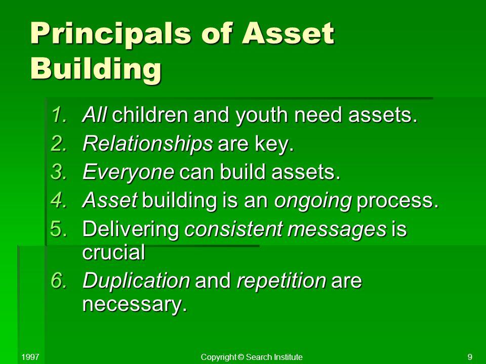 Principals of Asset Building
