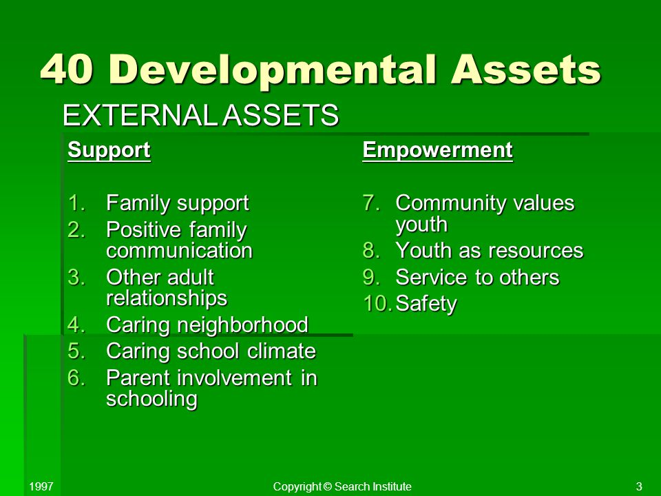 40 Developmental Assets EXTERNAL ASSETS Support Family support