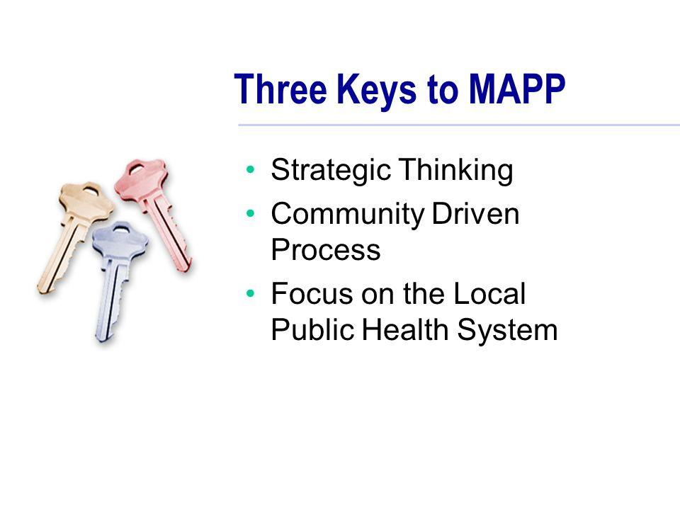 Three Keys to MAPP Strategic Thinking Community Driven Process