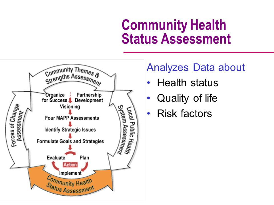 Community Health Status Assessment