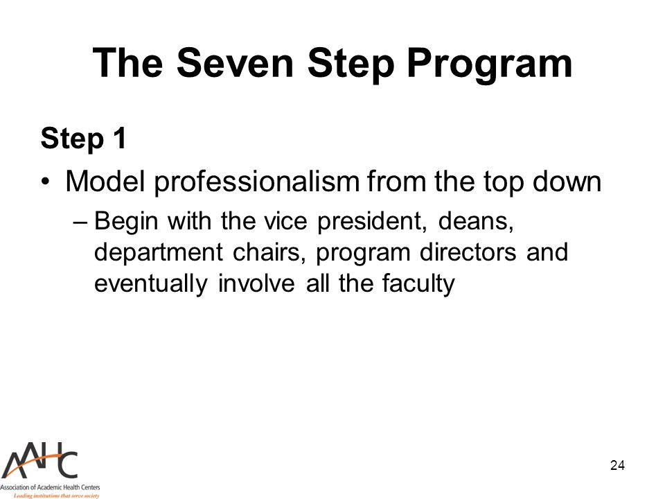 The Seven Step Program Step 1 Model professionalism from the top down