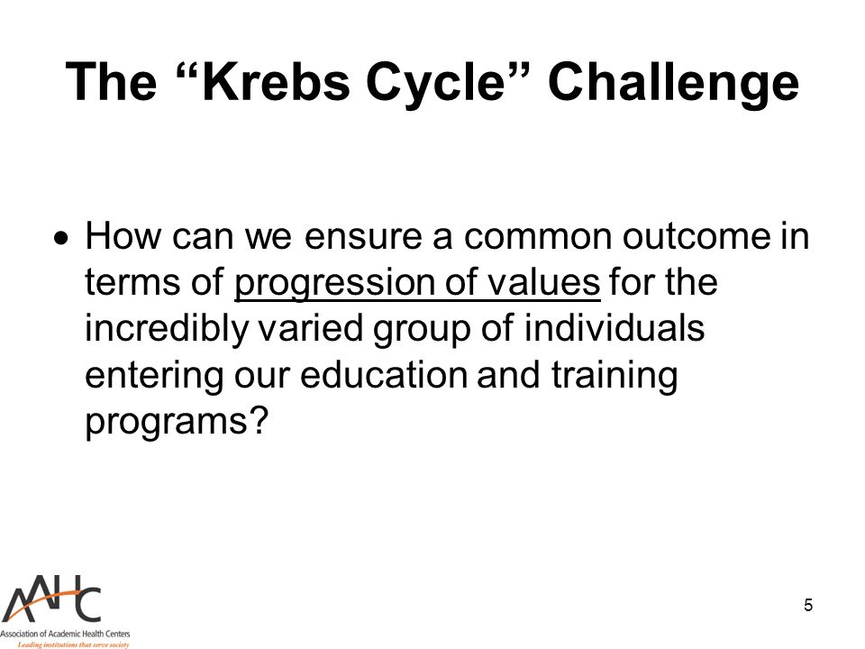 The Krebs Cycle Challenge