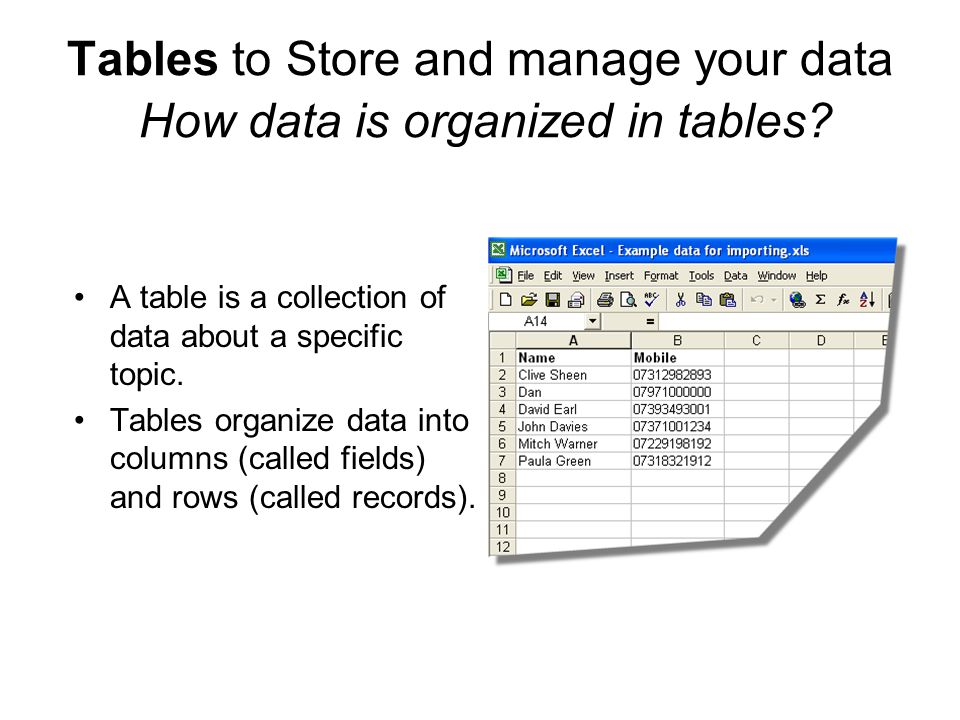 Tables to Store and manage your data How data is organized in tables