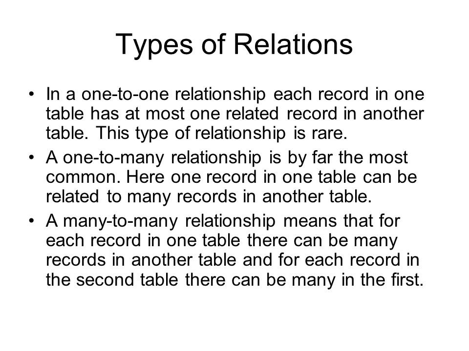Types of Relations