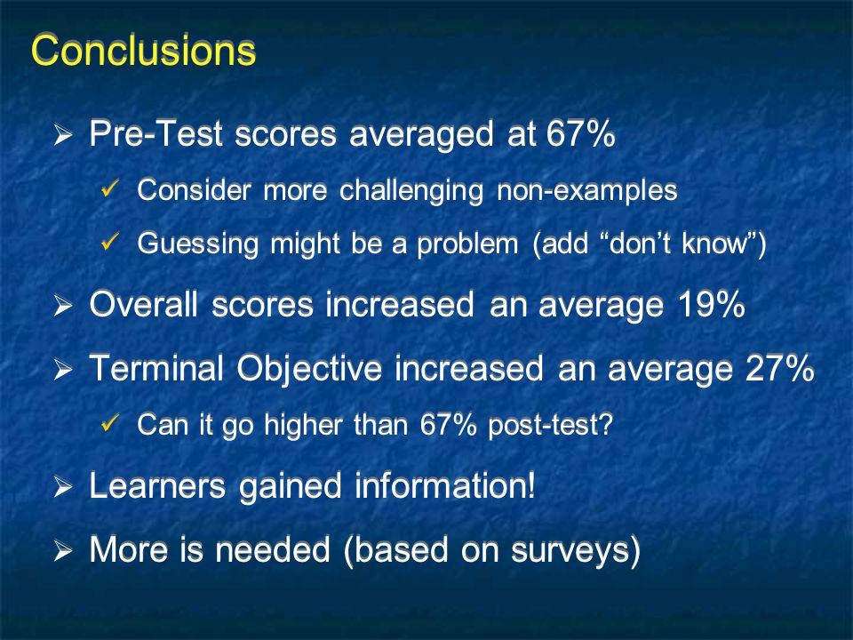 Conclusions Pre-Test scores averaged at 67%