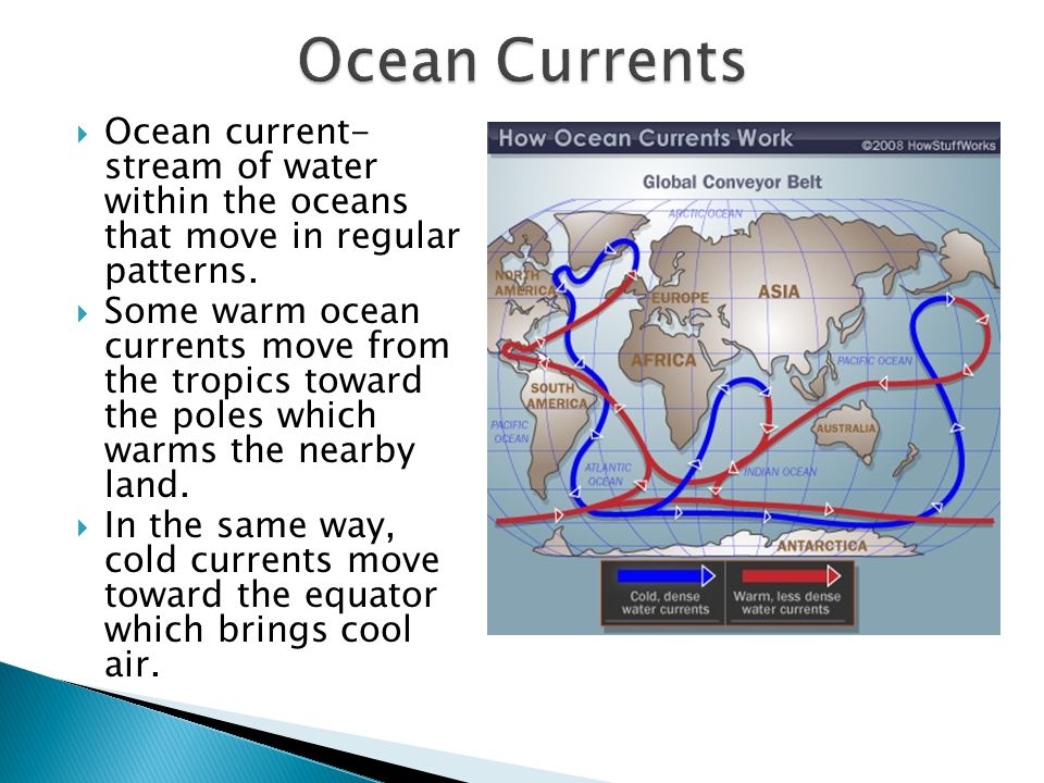 Ocean Currents Ocean current- stream of water within the oceans that move in regular patterns.