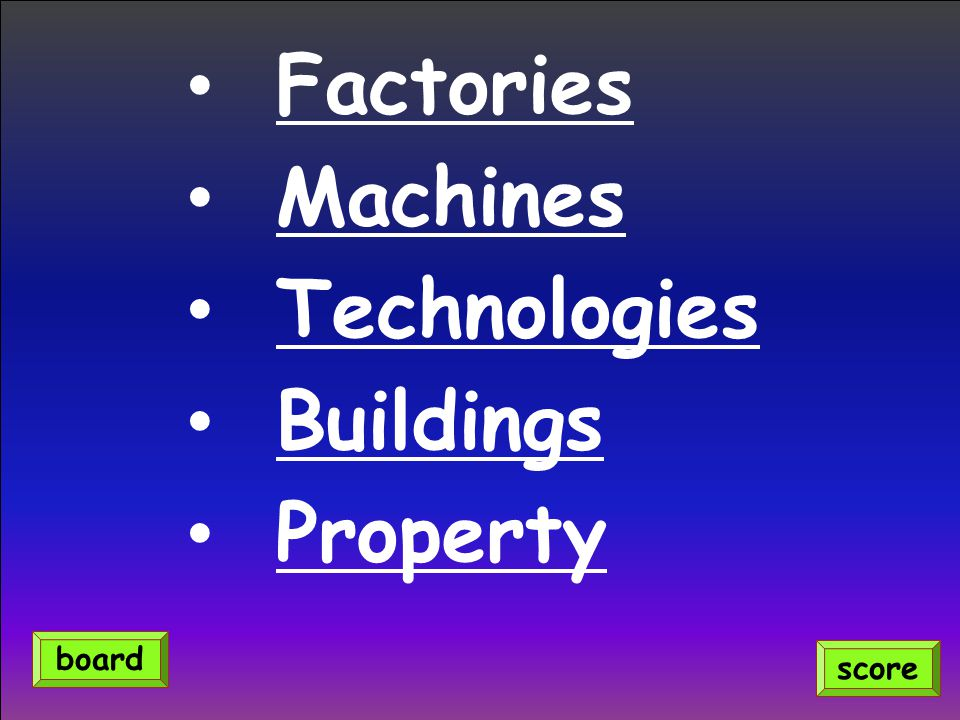 Factories Machines Technologies Buildings Property board score