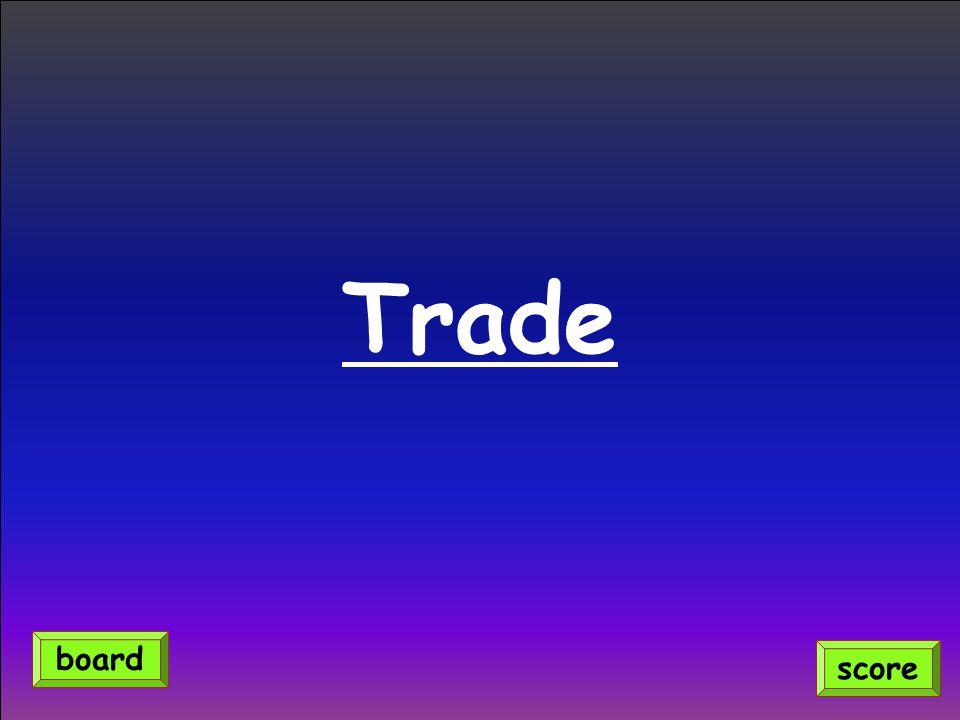 Trade board score